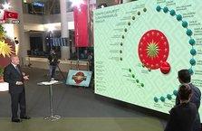Cumhurbaşkanı Erdoğan yeni sistemi ilk kez A Haber'de anlattı
