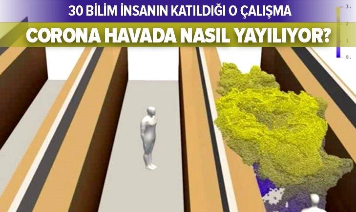 CORONA VİRÜSLER HAVADA BAKIN NASIL YAYILIYOR