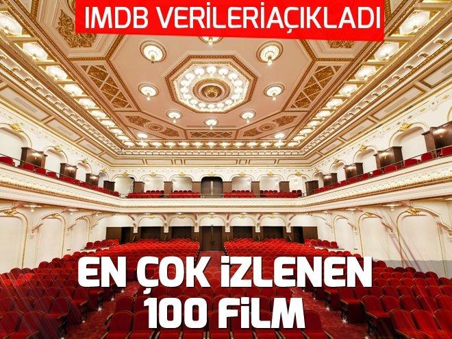 IMDB'YE GÖRE TÜM ZAMANLARIN EN İYİ FİLMLERİ