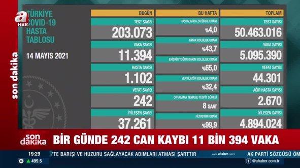 14 Mayıs verileri açıklandı! Vaka sayısı 11 bin sınırında...