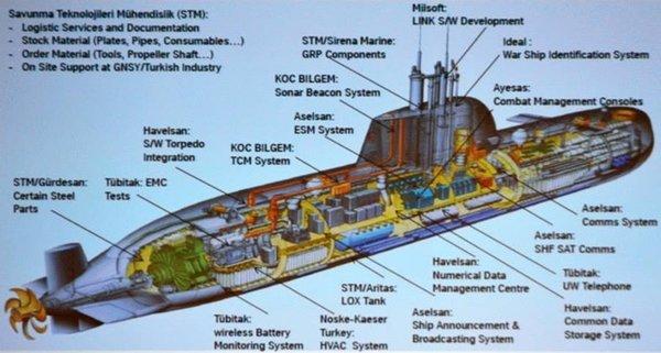 """""""kompozit radar soğurucu yapı ürünler"""" ile ilgili görsel sonucu"""