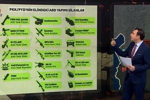 ABD'nin teröristlere (PKK/PYD/YPG) TIR'larla taşıdığı işte o silahlar!