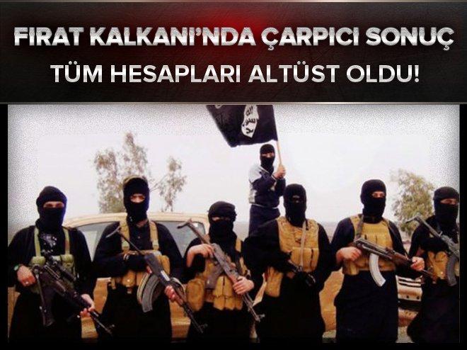 FIRAT KALKANI 'HESAPLARINI' TERS YÜZ ETTİ