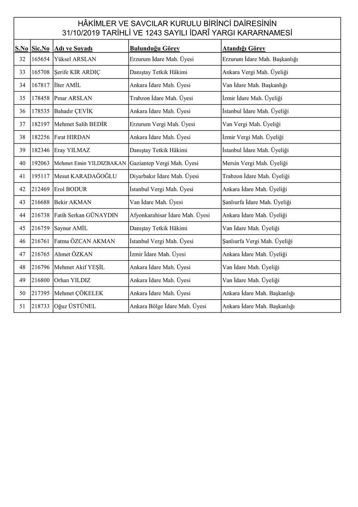 HSK 307 hakim ve savcının yeri değiştirdi! İşte isim isim o liste