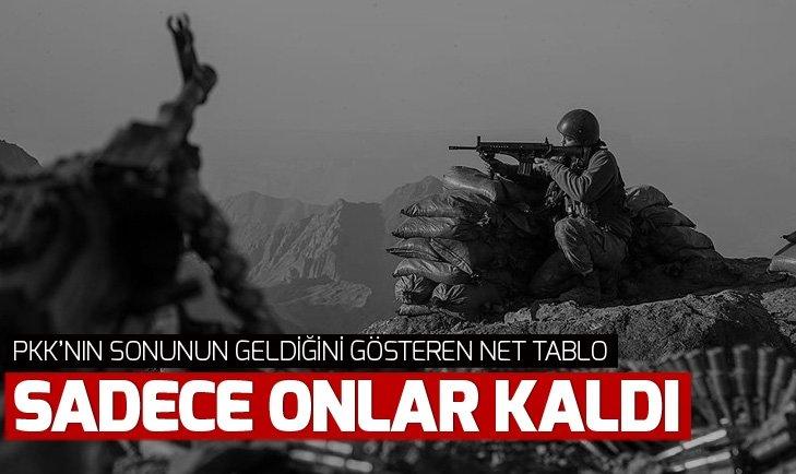 PKK'DA BÜYÜK KAYIP