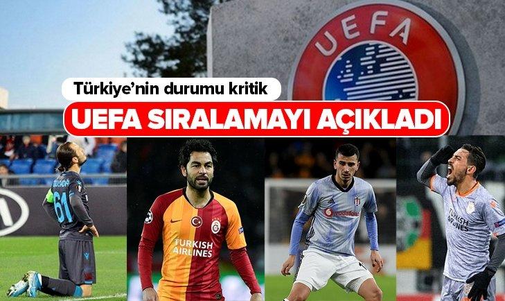 UEFA ÜLKE PUANLARINI AÇIKLADI