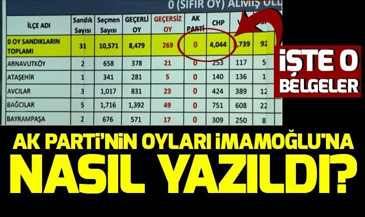 Ak Parti'nin oyları İmamoğlu'na nasıl yazıldı?