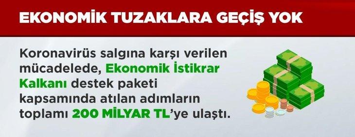Ekonomik tuzaklara geçiş yok! İşte yerli ve milli ekonomi için atılan adımlar