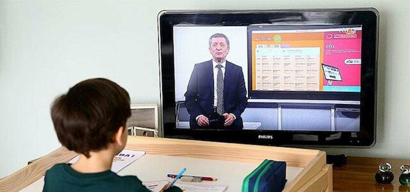 Son dakika: Milli Eğitim Bakanlığı'ndan uzaktan eğitim açıklaması - A Haber Son  Dakika Gündem Haberleri