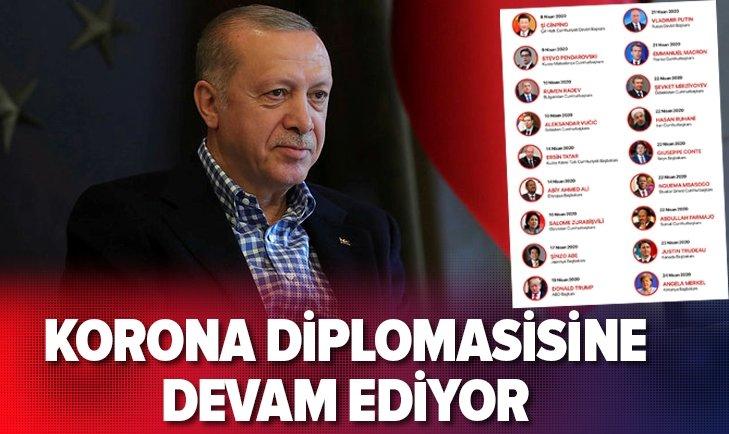 Başkan Erdoğan'dan koronavirüs diplomasisi