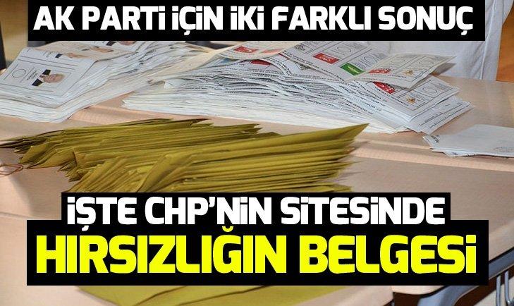 İstanbul Büyükşehir Belediye Başkanlığı seçiminde skandalı gözler önüne seren belge!