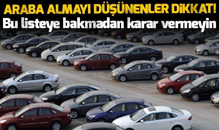 Türkiye'de satılan en ucuz 15 otomobil