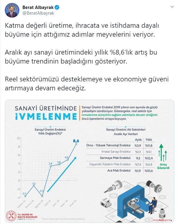 son dakika haberi hazine ve maliye bakani berat albayraktan onemli aciklama 1581593457760 - Son dakika haberi | Hazine ve Maliye Bakanı Berat Albayrak'tan 'sanayi üretimi' açıklaması: Büyüme trendi başladı