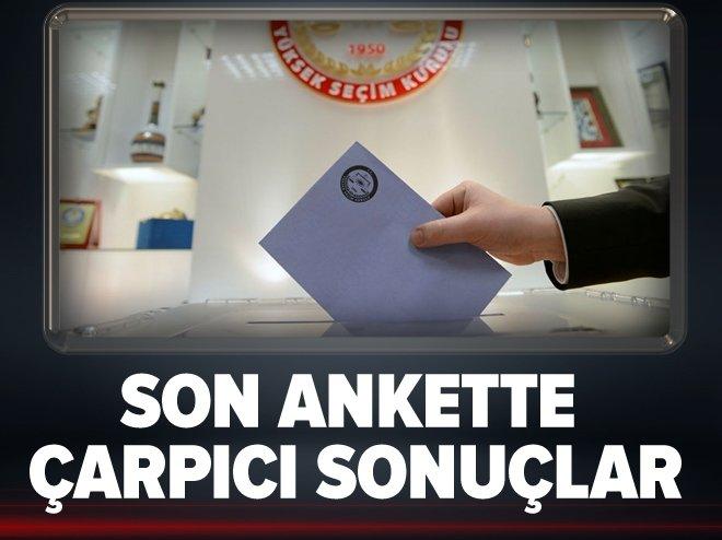 ORC ARAŞTIRMA ŞİRKETİ'NİN SON ANKETİNDE ÇARPICI SONUÇLAR