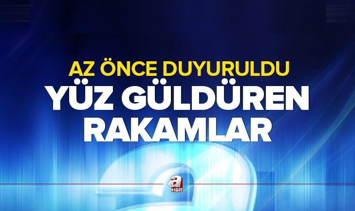 EKONOMİK GÜVEN ENDEKSİ ARTTI!