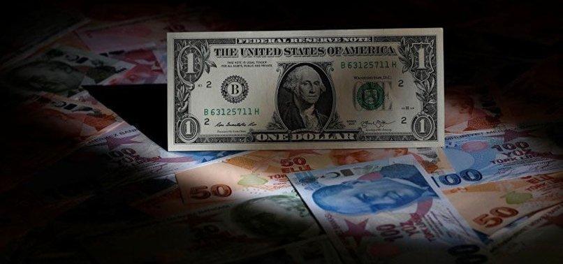 Dolar Bugün Ne Kadar Euro Kaç Tl Dolar Ve Euro Kuru 6 Mart