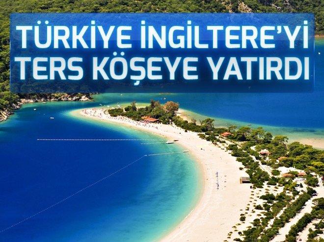 Terör uyarılarına rağmen Türkiye en popüler 3. tatil destinasyonu