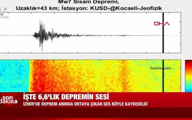 İzmir'de deprem anına ait sesler ürpertti! İşte yeni ortaya çıkan görüntüler