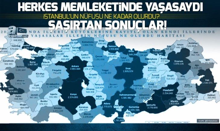 HERKES MEMLEKETİNDE YAŞASAYDI İSTANBUL'UN NÜFUSU...