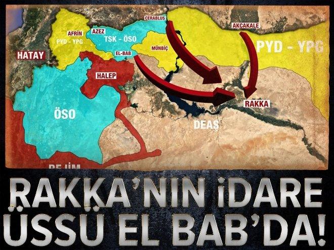 EL-BAB'TA TÜRK ÜSSÜ KURULUYOR