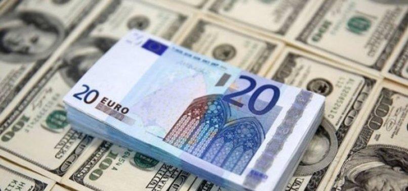 Canlı dolar takibi