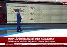 Son dakika: MHP Lideri Bahçeli'den vatandaşlara koronavirüs çağrısı |Video