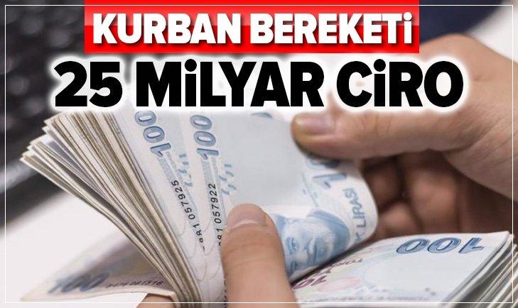 İKRAMİYELER YATACAK PAZAR CANLANACAK!