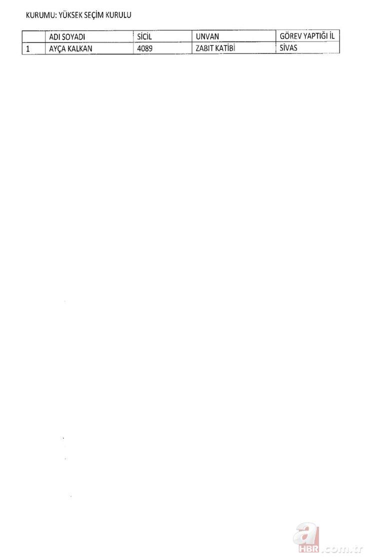 Son OHAL KHK'sı ile ihraç edilenlerin tam listesi! 2018 son KHK isim isim ihraç listesi...