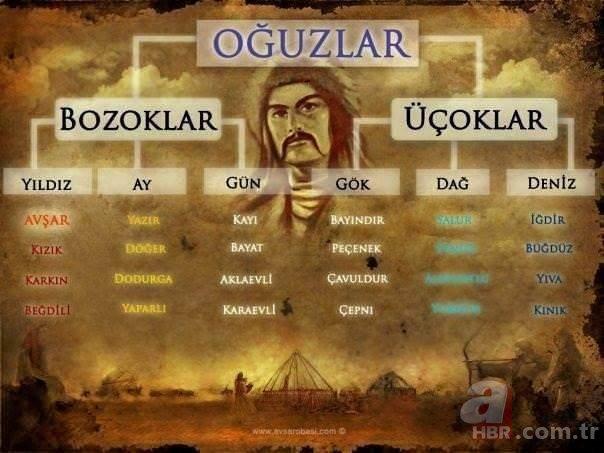 Türk burcunuzu biliyor musunuz? Eski Türk astrolojisinde burcunuz ne?