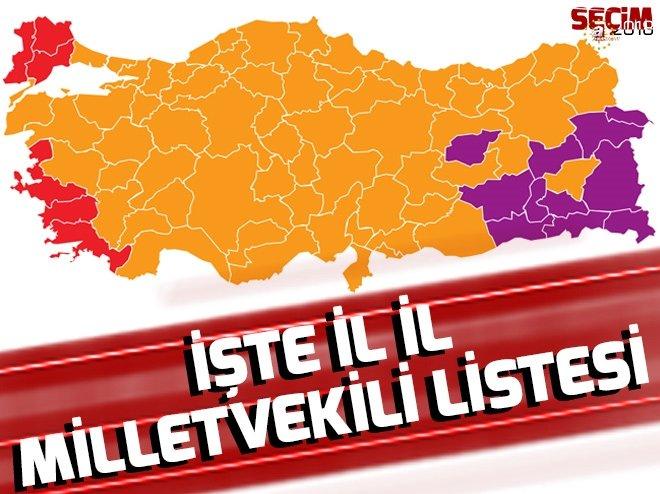 24 Haziran seçim sonuçları belli oldu! İşte il il milletvekili listesi