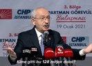 CHPnin 128 milyar dolar çarpıtması