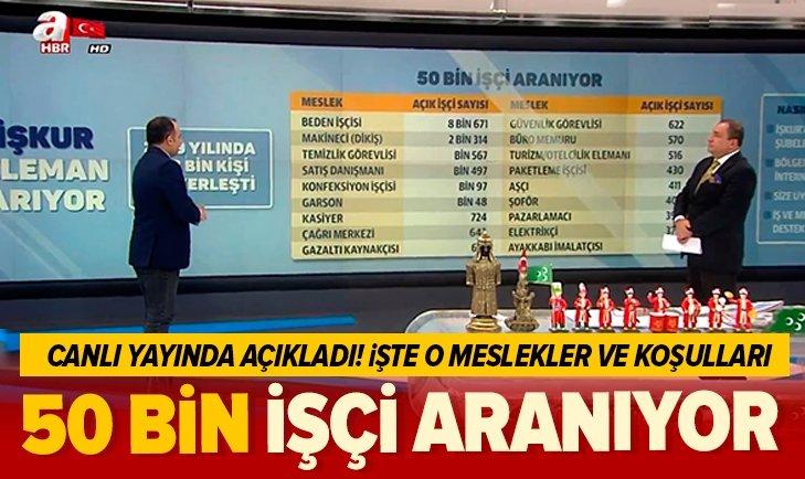 İŞKUR 50 BİN PERSONEL ALACAK!