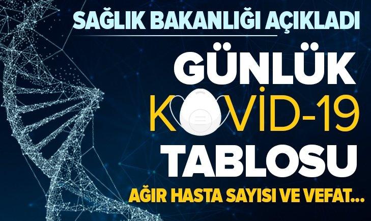 Sağlık Bakanlığı 28 Mart 2021 Kovid-19 tablosunu açıkladı! Türkiye'de koronavirüsten kaç kişi öldü?
