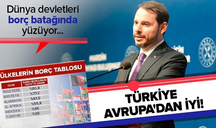 TÜRKİYE AVRUPA'DAN İYİ!