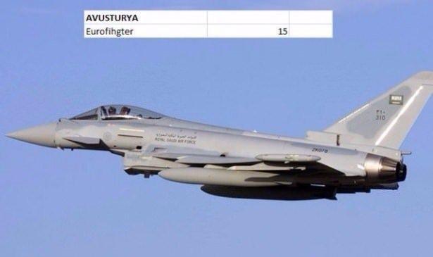 ABD'den flaş F-35 kararı! Savaş jeti F-35'in fiyatını düşürdüler