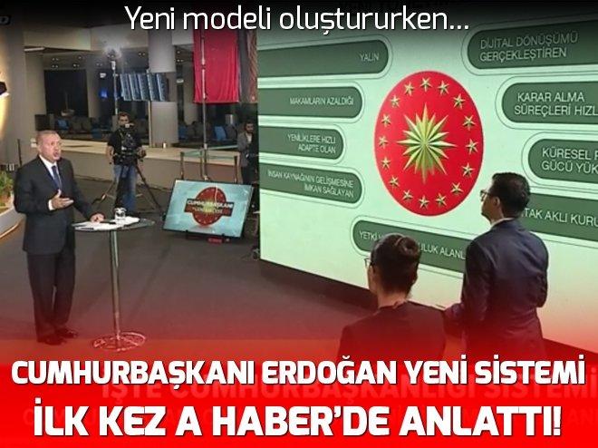Cumhurbaşkanı Erdoğan ilk kez Yeni Cumhurbaşkanlığı sistemini anlattı
