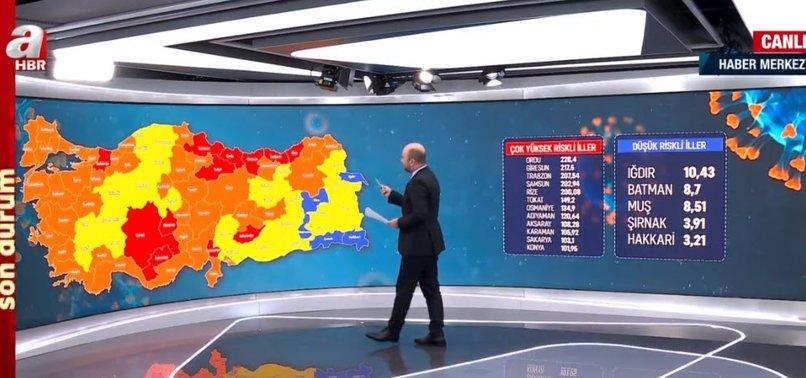 Son dakika: Vaka sayılarına göre normalleşmeye en yakın iller hangileri? Kırmızı kategorideki iller neler? İstanbul İzmir Ankara'da son durum ne?