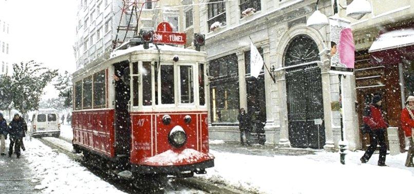 İSTANBUL'A BEKLENEN KAR NEDEN YAĞMADI?